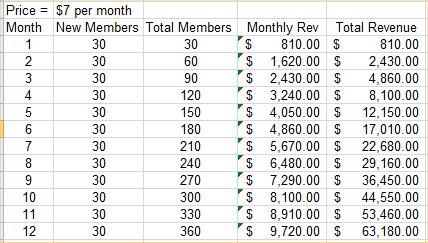 membership-model-27-per-month